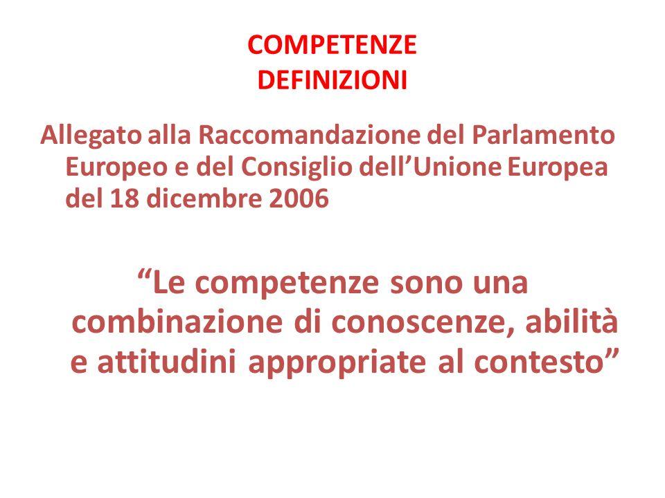 COMPETENZE DEFINIZIONI Allegato alla Raccomandazione del Parlamento Europeo e del Consiglio dellUnione Europea del 18 dicembre 2006 Le competenze sono una combinazione di conoscenze, abilità e attitudini appropriate al contesto