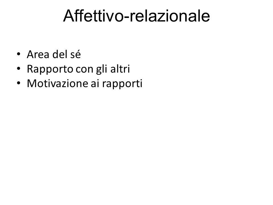 Affettivo-relazionale Area del sé Rapporto con gli altri Motivazione ai rapporti