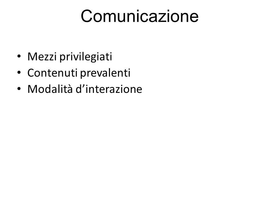 Comunicazione Mezzi privilegiati Contenuti prevalenti Modalità dinterazione