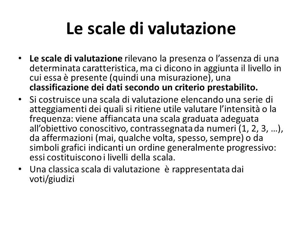 Le scale di valutazione Le scale di valutazione rilevano la presenza o lassenza di una determinata caratteristica, ma ci dicono in aggiunta il livello in cui essa è presente (quindi una misurazione), una classificazione dei dati secondo un criterio prestabilito.
