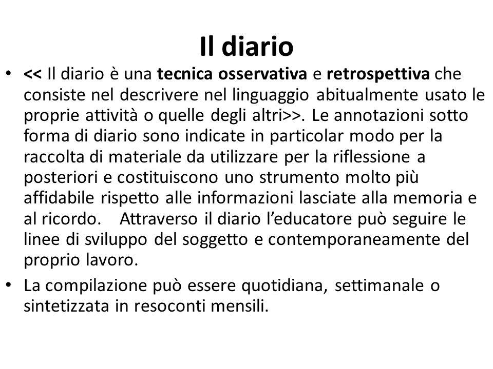 Il diario >.