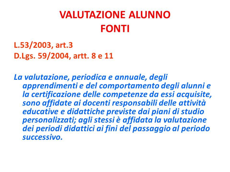 VALUTAZIONE ALUNNO FONTI L.53/2003, art.3 D.Lgs.59/2004, artt.