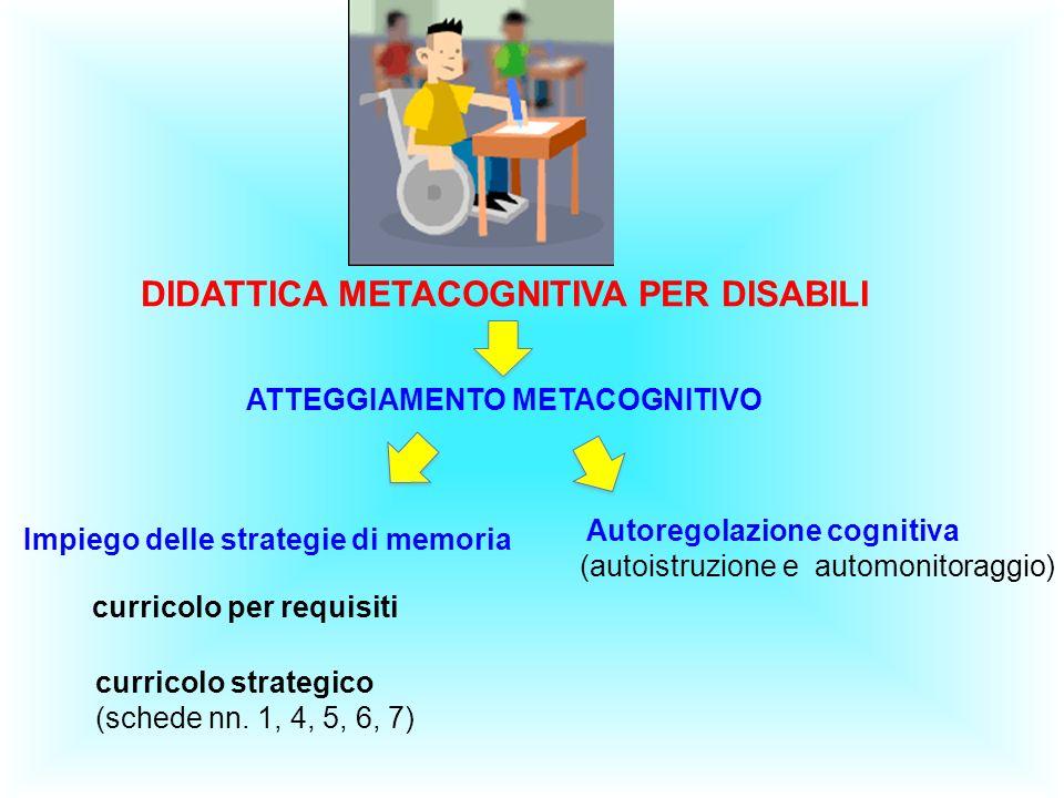 DIDATTICA METACOGNITIVA PER DISABILI ATTEGGIAMENTO METACOGNITIVO Impiego delle strategie di memoria curricolo per requisiti curricolo strategico (schede nn.