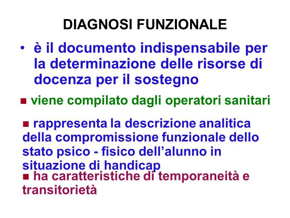 DIAGNOSI FUNZIONALE è il documento indispensabile per la determinazione delle risorse di docenza per il sostegno viene compilato dagli operatori sanit