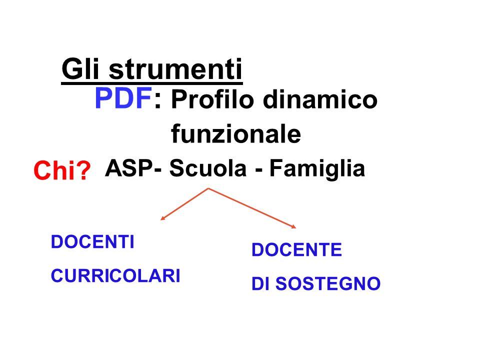 PDF: Profilo dinamico funzionale DOCENTI CURRICOLARI DOCENTE DI SOSTEGNO Gli strumenti Chi? ASP- Scuola - Famiglia