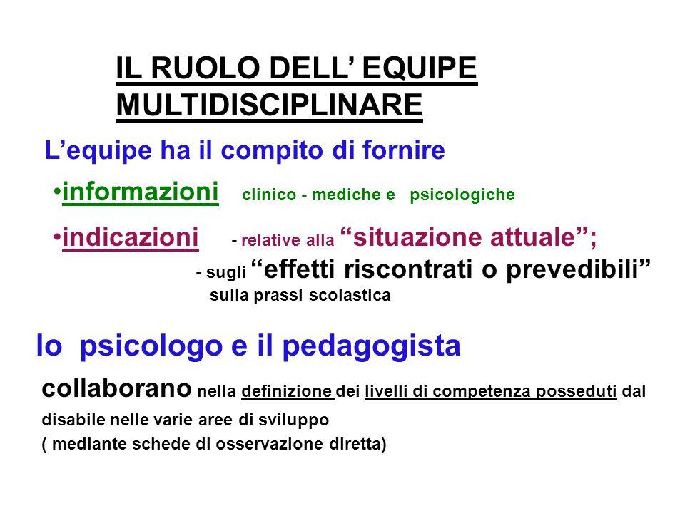 Lequipe ha il compito di fornire IL RUOLO DELL EQUIPE MULTIDISCIPLINARE informazioni clinico - mediche e psicologiche indicazioni - relative alla situ
