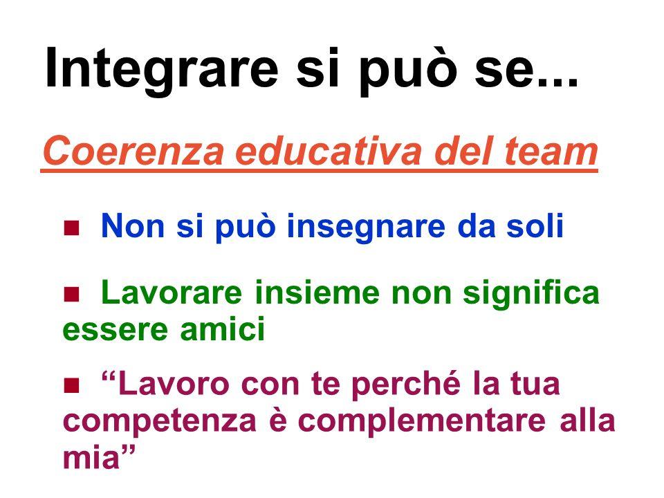Integrare si può se... Coerenza educativa del team Non si può insegnare da soli Lavorare insieme non significa essere amici Lavoro con te perché la tu
