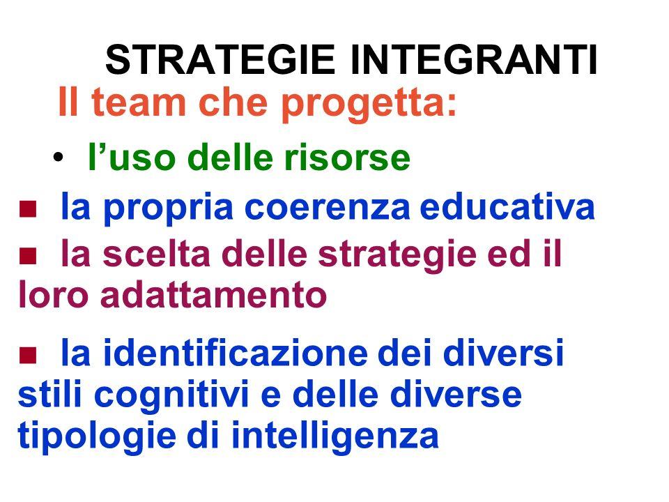 STRATEGIE INTEGRANTI luso delle risorse Il team che progetta: la propria coerenza educativa la scelta delle strategie ed il loro adattamento la identi