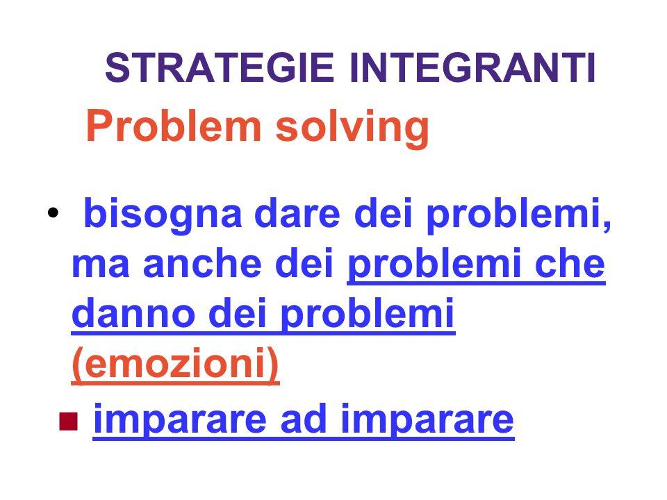 STRATEGIE INTEGRANTI bisogna dare dei problemi, ma anche dei problemi che danno dei problemi (emozioni) Problem solving imparare ad imparare