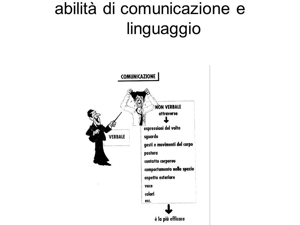 abilità di comunicazione e linguaggio
