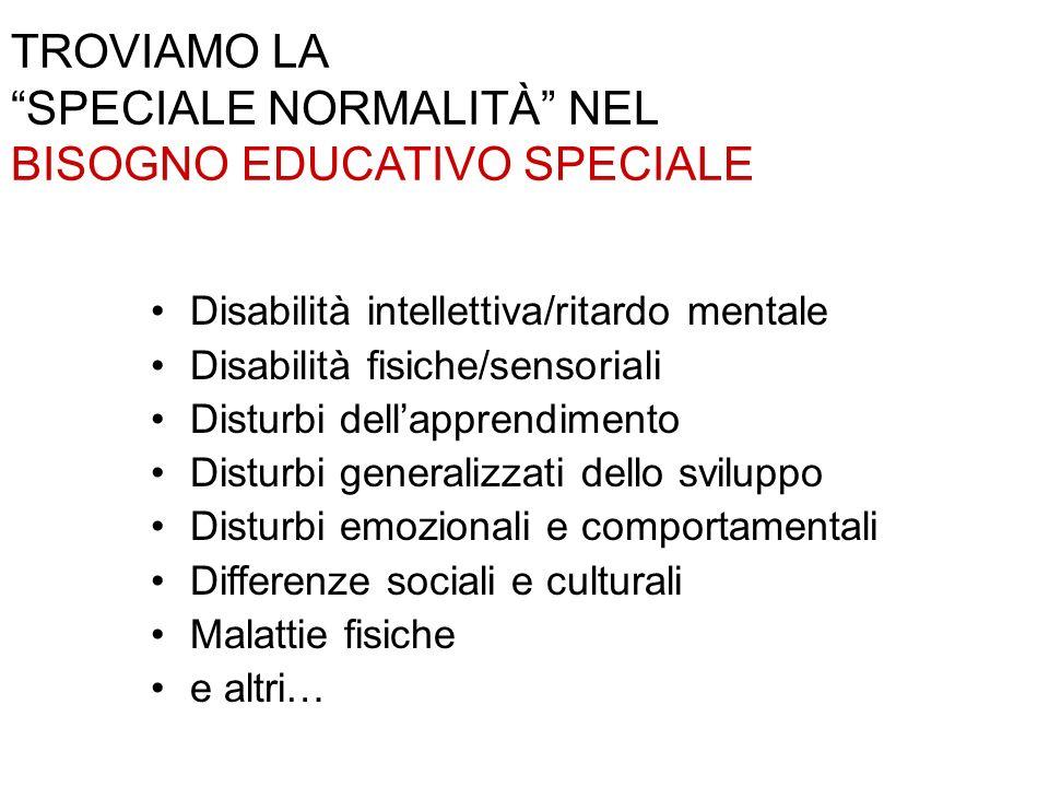 TROVIAMO LA SPECIALE NORMALITÀ NEL BISOGNO EDUCATIVO SPECIALE Disabilità intellettiva/ritardo mentale Disabilità fisiche/sensoriali Disturbi dellappre