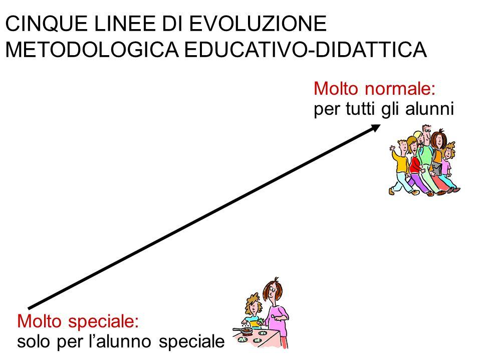 CINQUE LINEE DI EVOLUZIONE METODOLOGICA EDUCATIVO-DIDATTICA Molto speciale: solo per lalunno speciale Molto normale: per tutti gli alunni