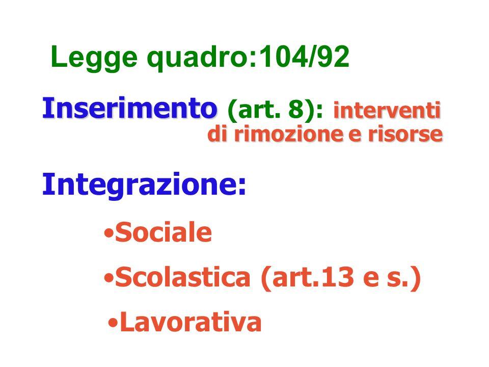 Inserimento interventi Inserimento (art. 8): interventi di rimozione e risorse di rimozione e risorse Legge quadro:104/92 Integrazione: Sociale Scolas