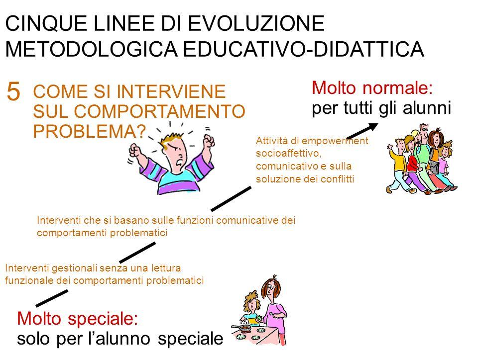 CINQUE LINEE DI EVOLUZIONE METODOLOGICA EDUCATIVO-DIDATTICA Molto speciale: solo per lalunno speciale Molto normale: per tutti gli alunni COME SI INTE