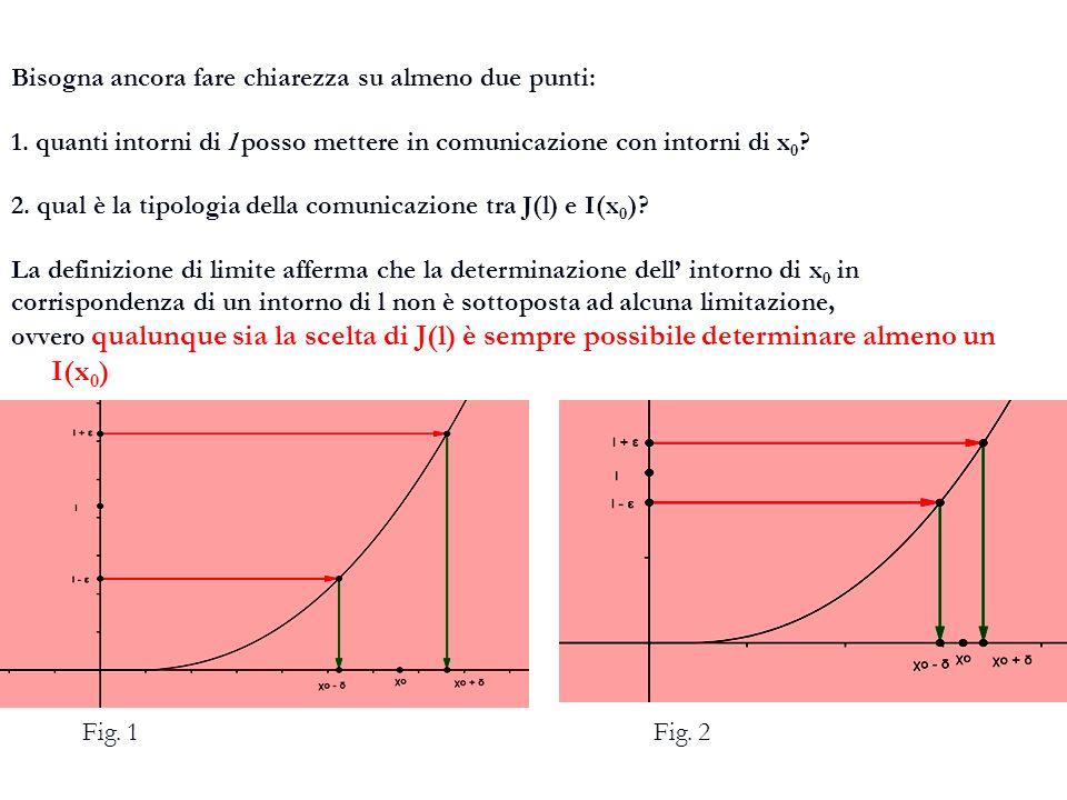 Riguardo al punto 2 cè da capire che qualunque punto x si scelga in I(x 0 ), distinto da x 0, la sua immagine f(x) appartiene proprio a quellintorno J(l) che abbiamo scelto in maniera arbitraria