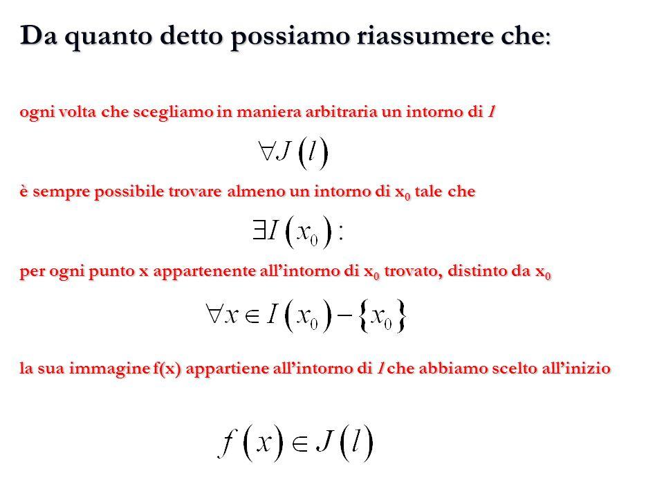 Da quanto detto possiamo riassumere che: ogni volta che scegliamo in maniera arbitraria un intorno di l è sempre possibile trovare almeno un intorno di x 0 tale che per ogni punto x appartenente allintorno di x 0 trovato, distinto da x 0 la sua immagine f(x) appartiene allintorno di l che abbiamo scelto allinizio