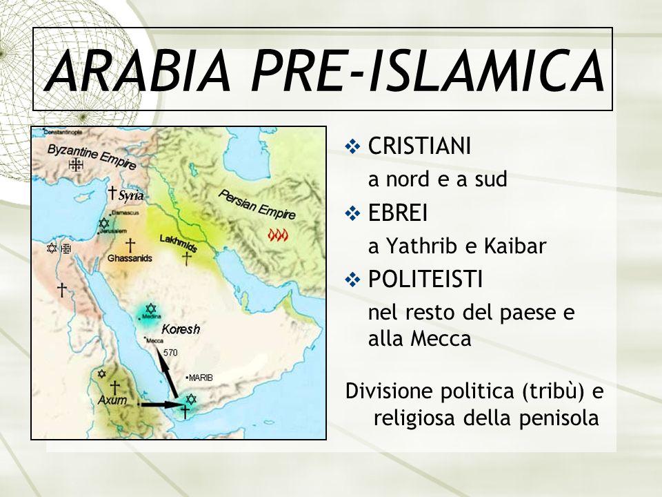 ARABIA PRE-ISLAMICA CRISTIANI a nord e a sud EBREI a Yathrib e Kaibar POLITEISTI nel resto del paese e alla Mecca Divisione politica (tribù) e religio