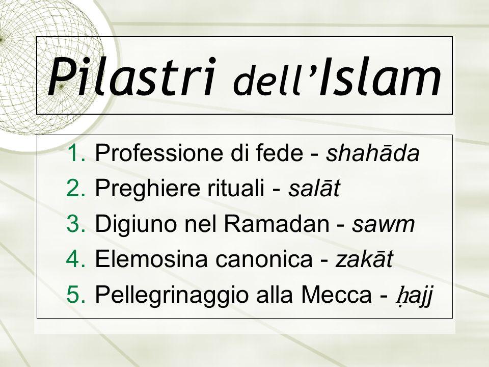 Pilastri dell Islam 1. Professione di fede - shahāda 2. Preghiere rituali - salāt 3. Digiuno nel Ramadan - sawm 4. Elemosina canonica - zakāt 5. Pelle