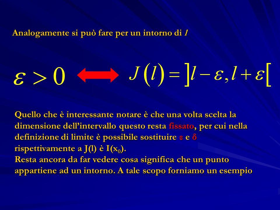 Analogamente si può fare per un intorno di l Quello che è interessante notare è che una volta scelta la dimensione dellintervallo questo resta fissato, per cui nella definizione di limite è possibile sostituire ε e δ rispettivamente a J(l) è I(x 0 ).