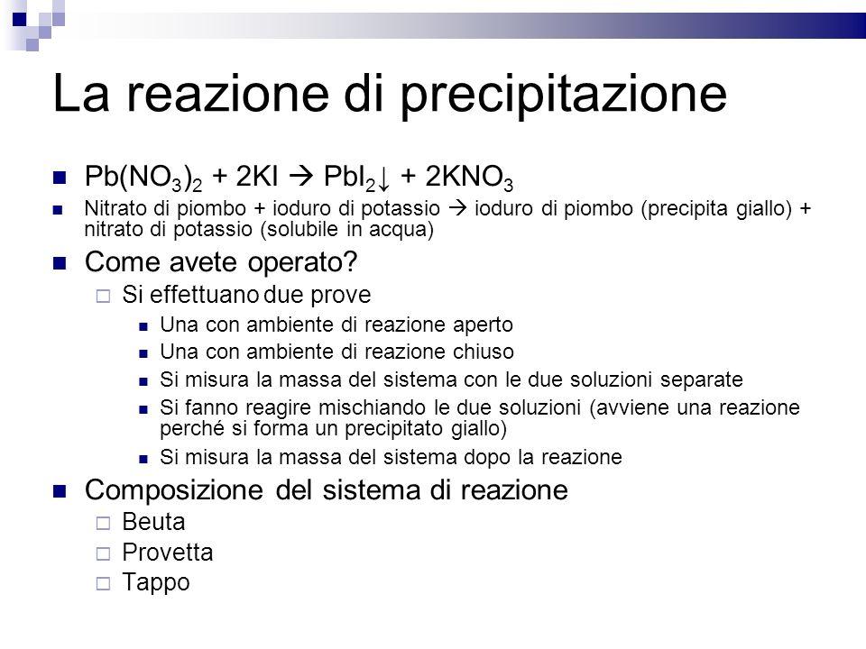La reazione di precipitazione Pb(NO 3 ) 2 + 2KI PbI 2 + 2KNO 3 Nitrato di piombo + ioduro di potassio ioduro di piombo (precipita giallo) + nitrato di