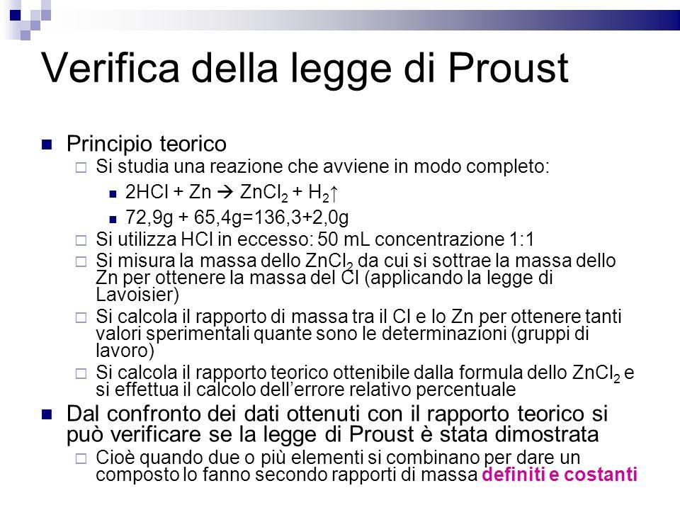 Verifica della legge di Proust Principio teorico Si studia una reazione che avviene in modo completo: 2HCl + Zn ZnCl 2 + H 2 72,9g + 65,4g=136,3+2,0g
