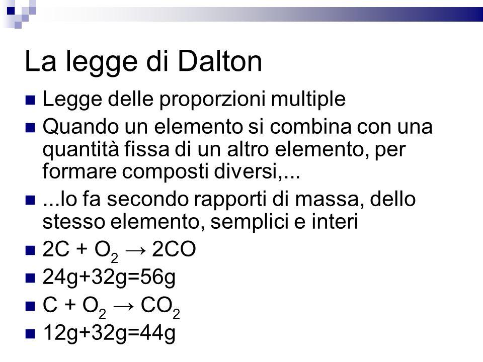 La legge di Dalton Legge delle proporzioni multiple Quando un elemento si combina con una quantità fissa di un altro elemento, per formare composti di