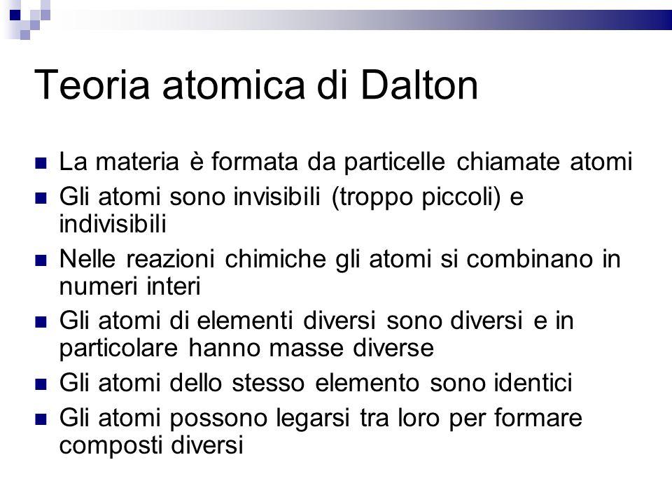 Teoria atomica di Dalton La materia è formata da particelle chiamate atomi Gli atomi sono invisibili (troppo piccoli) e indivisibili Nelle reazioni ch