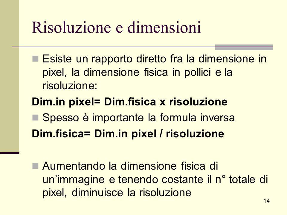 Risoluzione e dimensioni Esiste un rapporto diretto fra la dimensione in pixel, la dimensione fisica in pollici e la risoluzione: Dim.in pixel= Dim.fi