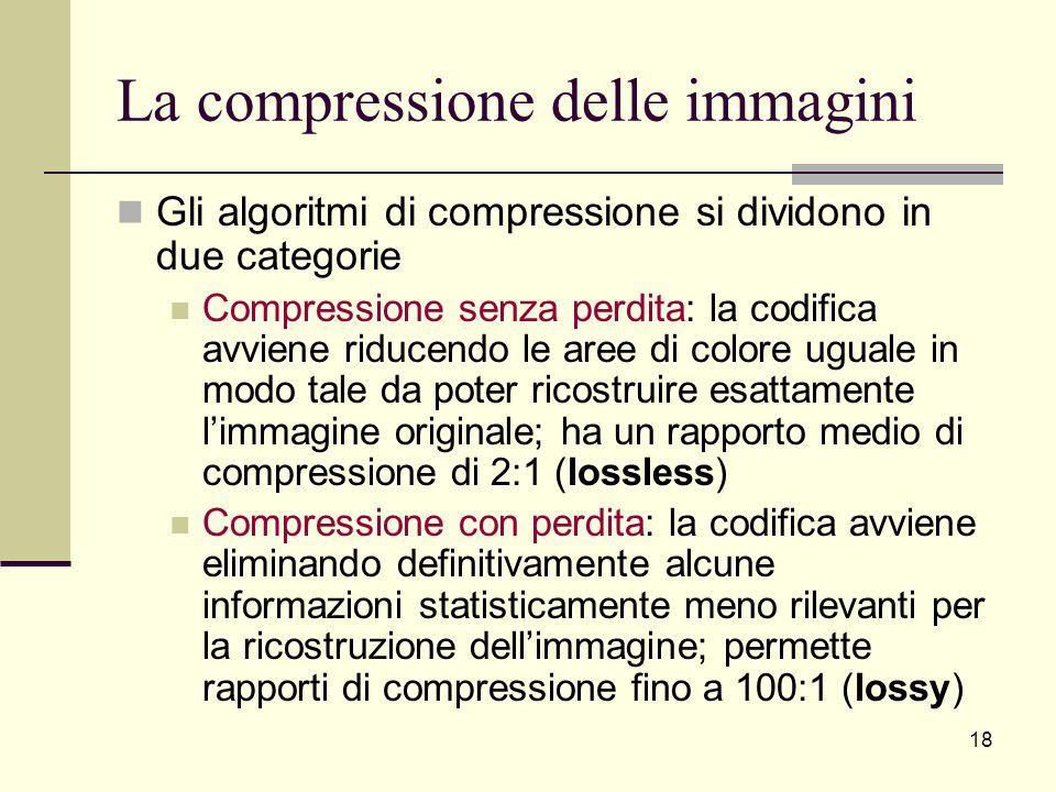 La compressione delle immagini Gli algoritmi di compressione si dividono in due categorie Compressione senza perdita: la codifica avviene riducendo le