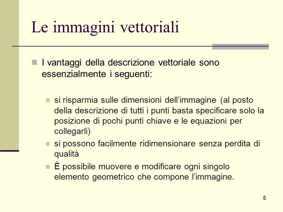 Le immagini vettoriali I vantaggi della descrizione vettoriale sono essenzialmente i seguenti: si risparmia sulle dimensioni dellimmagine (al posto de