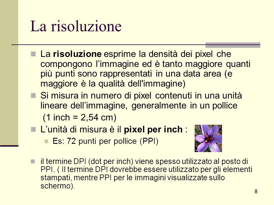 La risoluzione La risoluzione esprime la densità dei pixel che compongono limmagine ed è tanto maggiore quanti più punti sono rappresentati in una dat