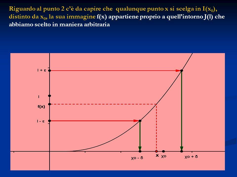 Riguardo al punto 2 cè da capire che qualunque punto x si scelga in I(x 0 ), distinto da x 0, la sua immagine f(x) appartiene proprio a quellintorno J