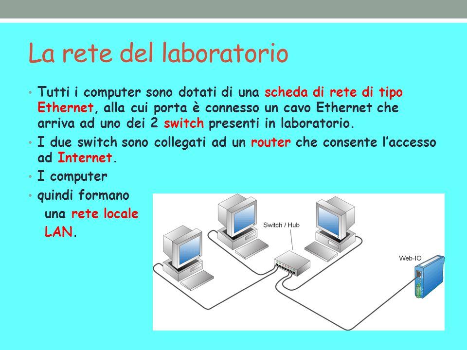 La rete del laboratorio Tutti i computer sono dotati di una scheda di rete di tipo Ethernet, alla cui porta è connesso un cavo Ethernet che arriva ad
