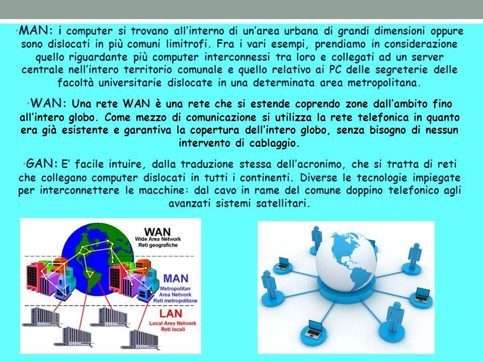 Schede di rete, switch e router La scheda di rete: è un dispositivo che permette al computer di colloquiare con la rete.
