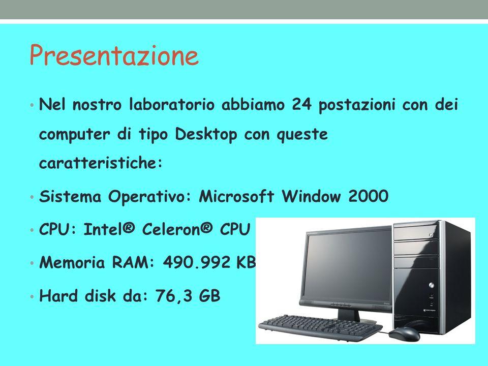 Presentazione Nel nostro laboratorio abbiamo 24 postazioni con dei computer di tipo Desktop con queste caratteristiche: Sistema Operativo: Microsoft Window 2000 CPU: Intel® Celeron® CPU 2.40GHz Memoria RAM: 490.992 KB Hard disk da: 76,3 GB