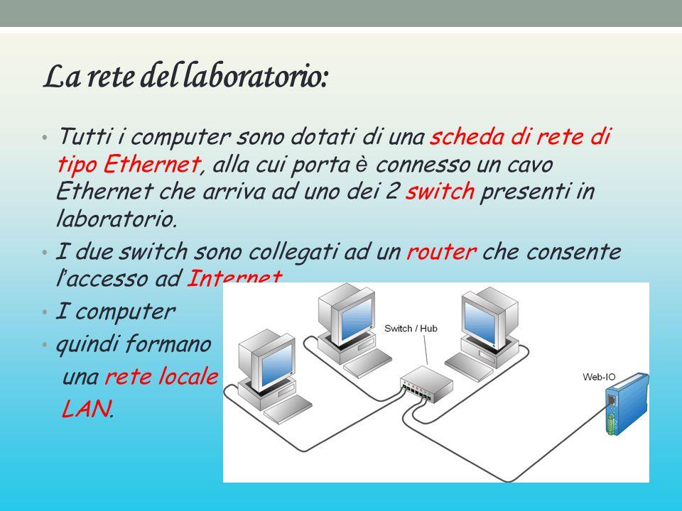 La rete del laboratorio: Tutti i computer sono dotati di una scheda di rete di tipo Ethernet, alla cui porta è connesso un cavo Ethernet che arriva ad uno dei 2 switch presenti in laboratorio.