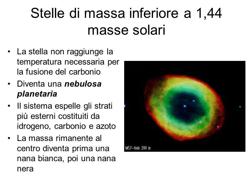 Stelle di massa inferiore a 1,44 masse solari La stella non raggiunge la temperatura necessaria per la fusione del carbonio Diventa una nebulosa plane