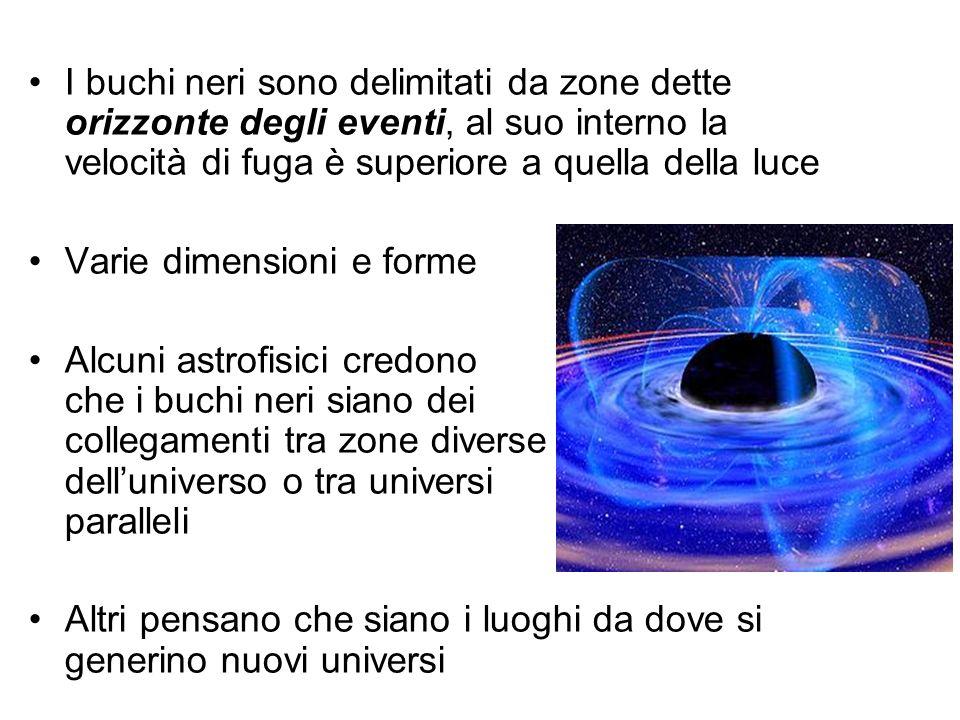 I buchi neri sono delimitati da zone dette orizzonte degli eventi, al suo interno la velocità di fuga è superiore a quella della luce Varie dimensioni
