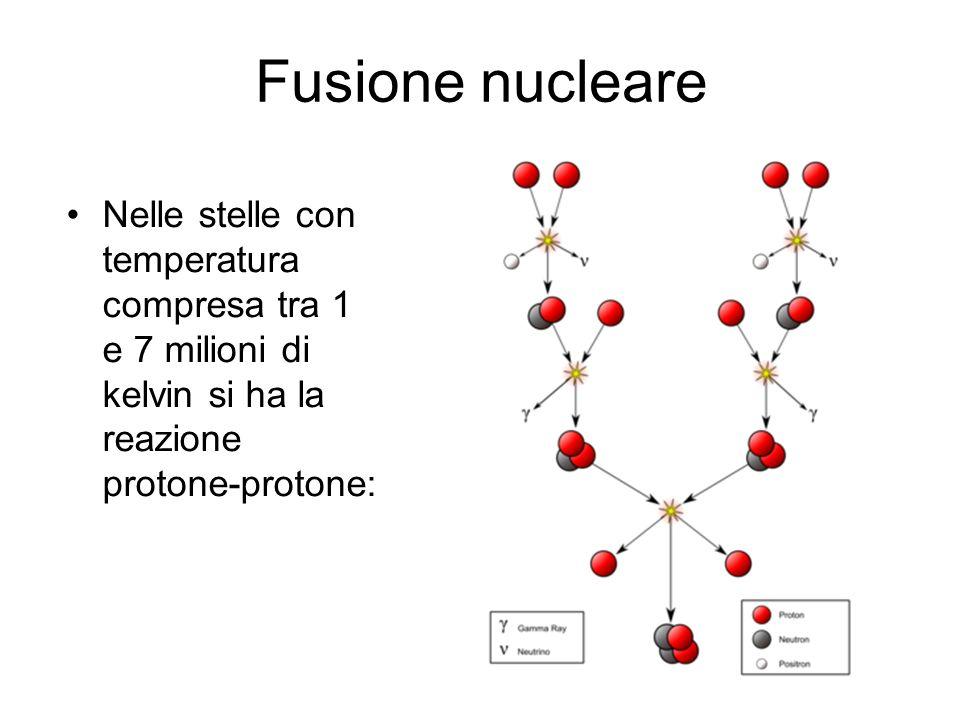 Fusione nucleare Nelle stelle con temperatura compresa tra 1 e 7 milioni di kelvin si ha la reazione protone-protone: