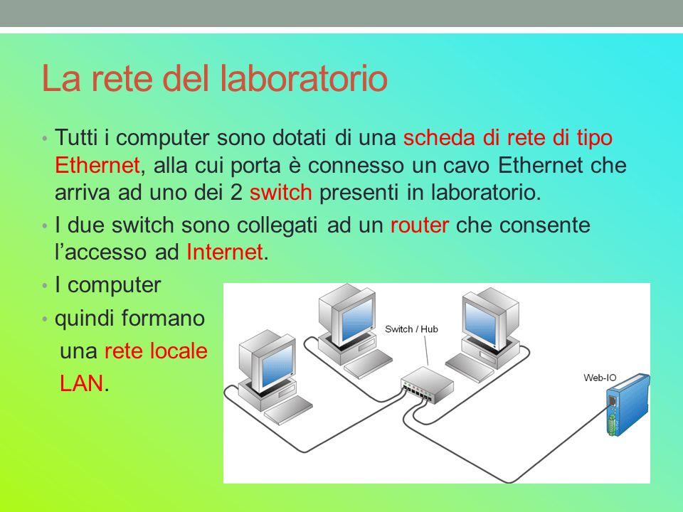 La rete del laboratorio Tutti i computer sono dotati di una scheda di rete di tipo Ethernet, alla cui porta è connesso un cavo Ethernet che arriva ad uno dei 2 switch presenti in laboratorio.
