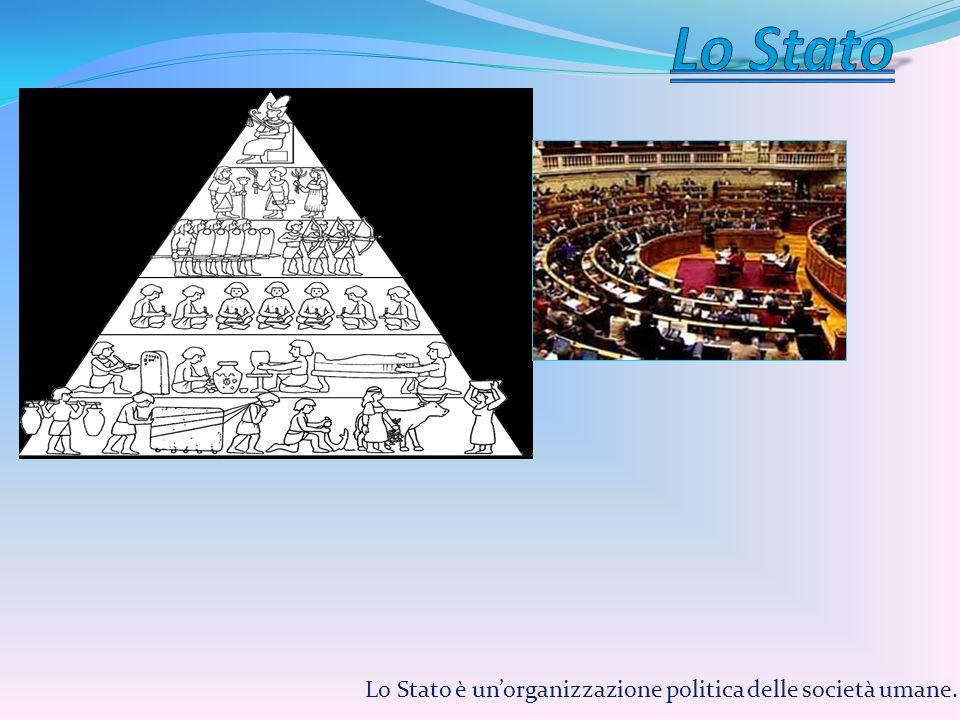 Lo Stato è unorganizzazione politica delle società umane.