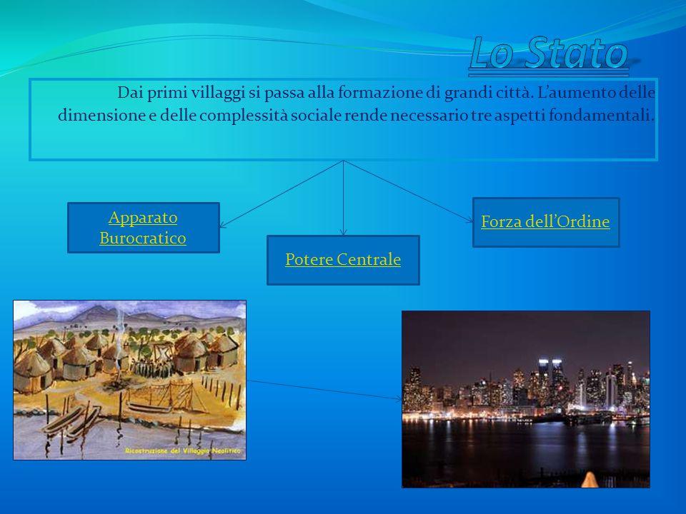 Dai primi villaggi si passa alla formazione di grandi città. Laumento delle dimensione e delle complessità sociale rende necessario tre aspetti fondam