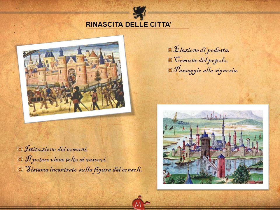 FEDERICO BARBAROSSA Federico assedia Milano.Battaglia di Legnano.