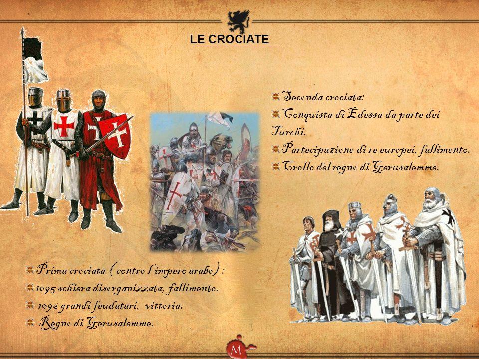 1215 La battaglia di bouvines - Francia ( Filippo I I ) contro - Inghilterra ( Giovanni senza terra) - Germania ( Ottone I V ) Filippo 2, re di Francia vince lo scontro.