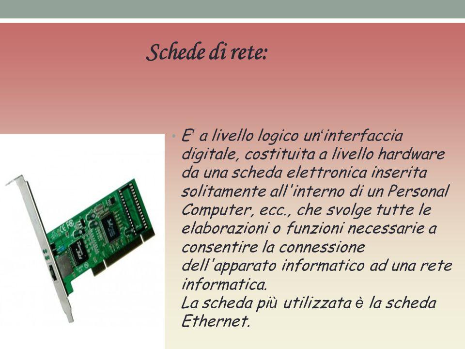 E a livello logico un interfaccia digitale, costituita a livello hardware da una scheda elettronica inserita solitamente all'interno di un Personal Co