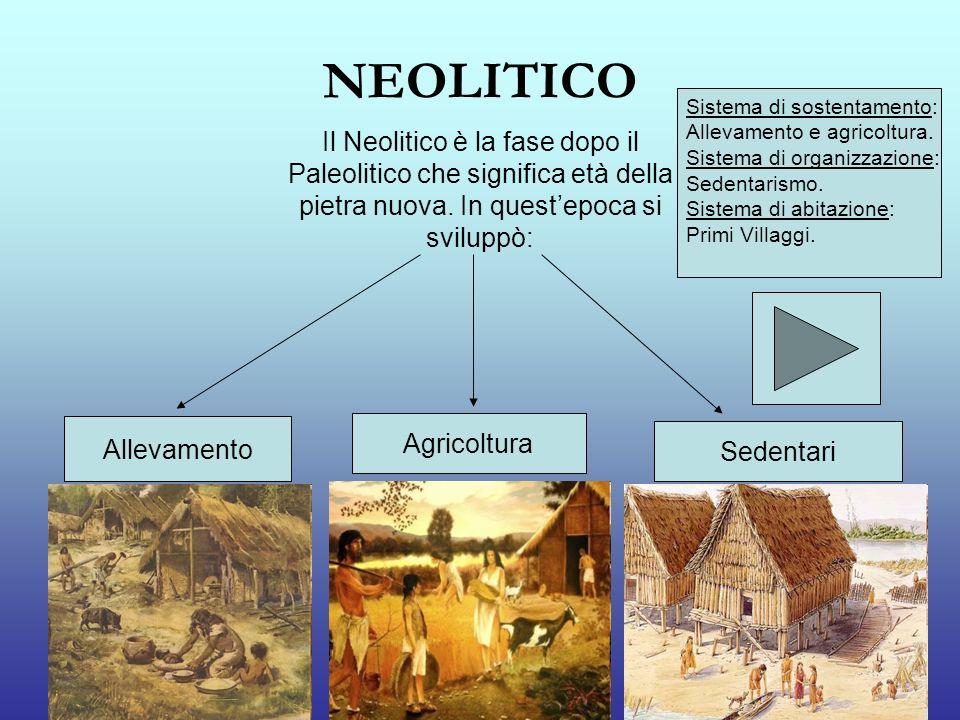 NEOLITICO Il Neolitico è la fase dopo il Paleolitico che significa età della pietra nuova. In questepoca si sviluppò: Allevamento Sedentari Sistema di