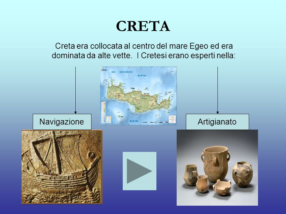 CRETA Creta era collocata al centro del mare Egeo ed era dominata da alte vette. I Cretesi erano esperti nella: NavigazioneArtigianato