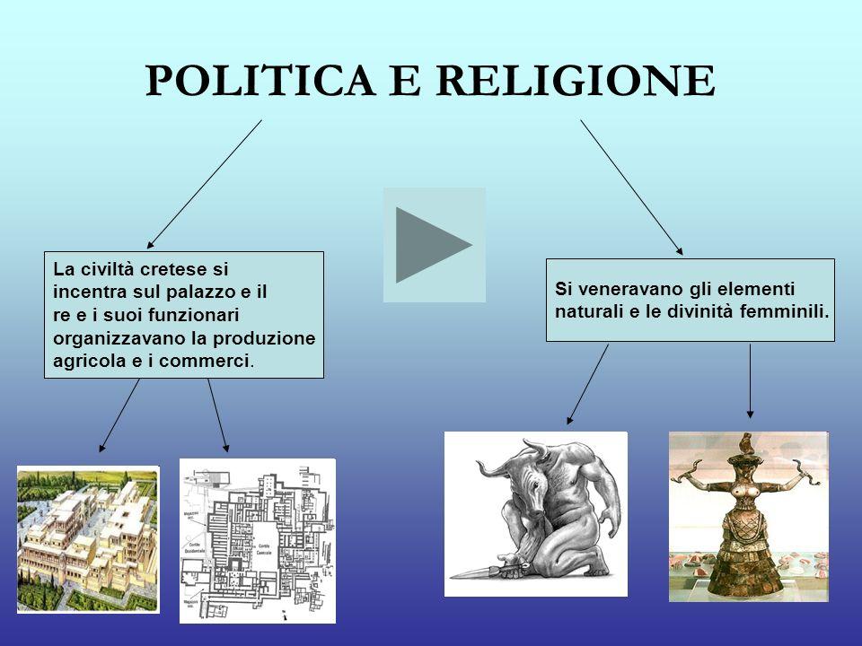 POLITICA E RELIGIONE La civiltà cretese si incentra sul palazzo e il re e i suoi funzionari organizzavano la produzione agricola e i commerci. Si vene