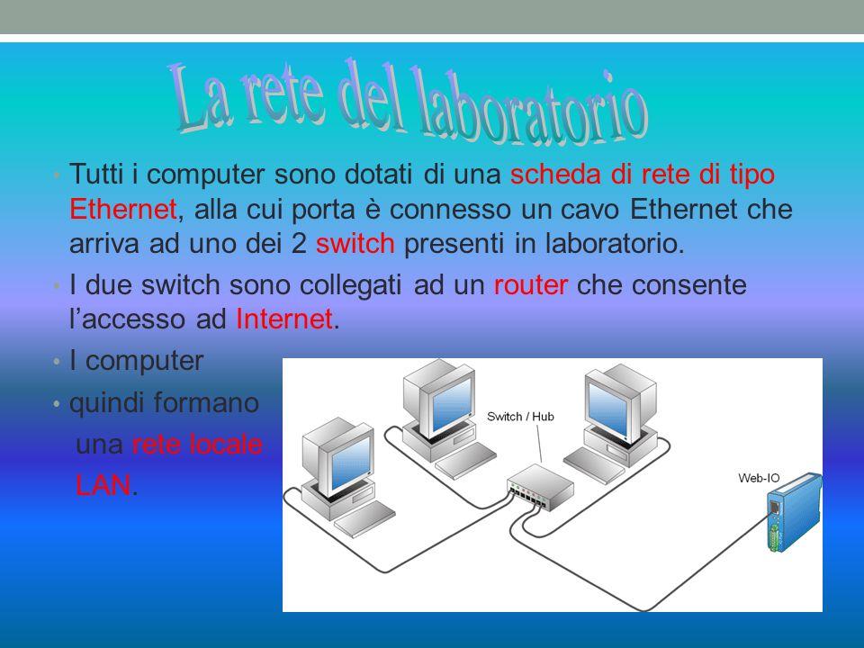 Tutti i computer sono dotati di una scheda di rete di tipo Ethernet, alla cui porta è connesso un cavo Ethernet che arriva ad uno dei 2 switch presenti in laboratorio.