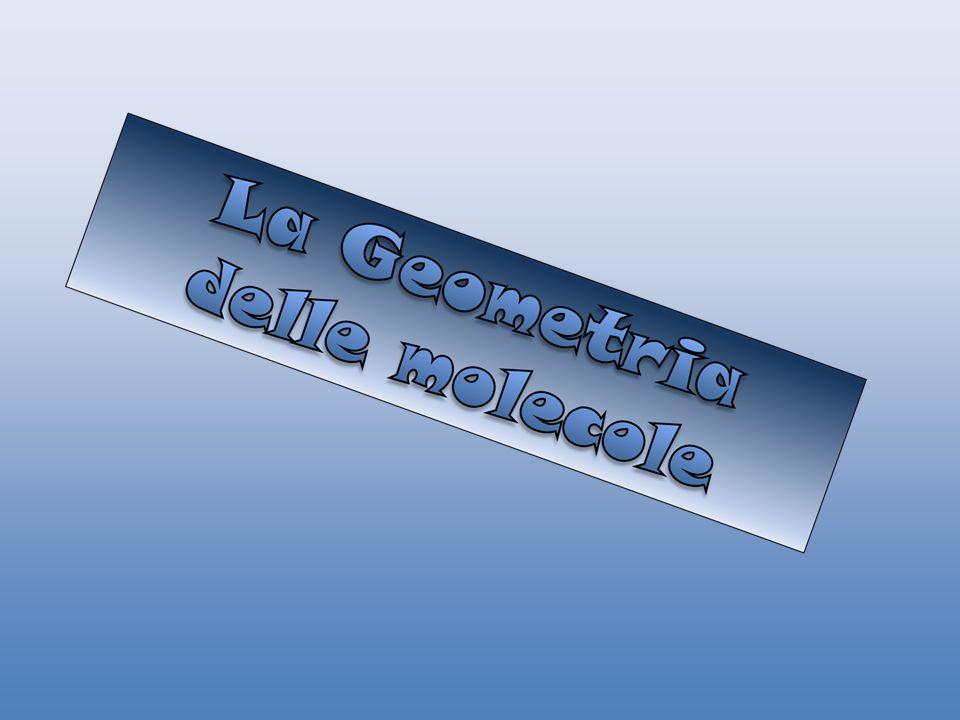 Tipo di Molecola GeometriaDisegnoEsempio Ax2LineareCO 2, BeCl 2 Ax3Triangolare Planare Bl 3, BH 3 Ax4TetraedroCH 4 Ax3ETriangolare Piramidale NH 3 Ax2E2AngolareH2OH2O LEGGENDA A= Atomo centrare X= Atomi Legati a Centrare E= Doppietti Liberi